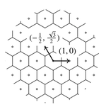 Characterization of bijective digitized rotations on the hexagonal grid