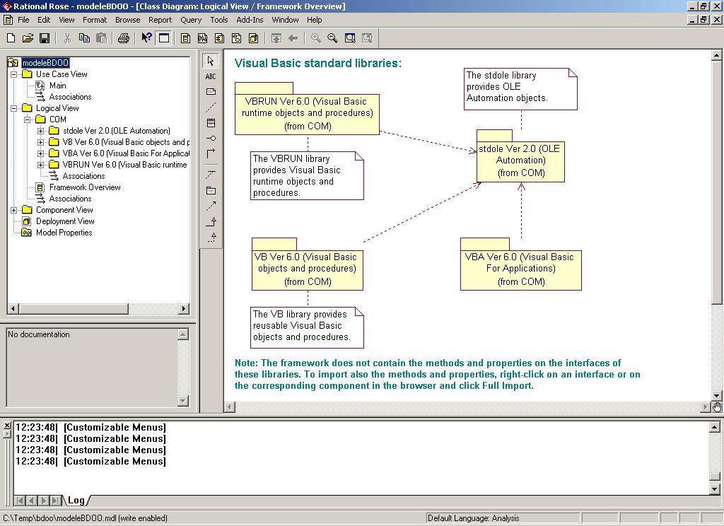 Création d'un modèle UML avec Rational Rose