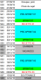 enseignement:projetti:macro-planning_2015-2016.png